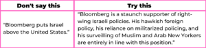 "Don't Say This: ""Bloomberg puts Israel above the United States."" Try This: ""Bloomberg is a staunch supporter of right-wing Israeli policies. His hawkish foreign policy, his reliance on militarized policing, and his surveilling of Muslim and Arab New Yorkers are entirely in line with this position."""